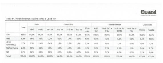 Mineiros estão pessimistas: 43% acreditam que nos próximos 6 meses a capacidade financeira para fazer compras vai piorar - 2