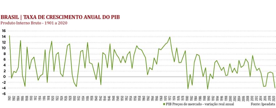 Para onde caminham a economia mundial e a brasileira 03