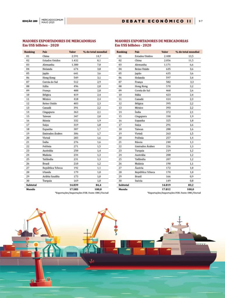 Para onde caminham a economia mundial e a brasileira 12