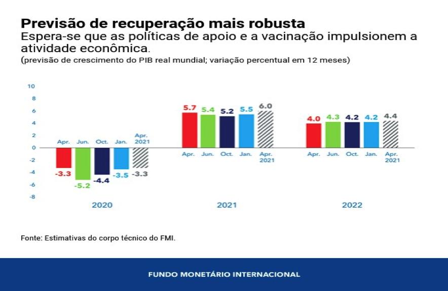 Para onde caminham a economia mundial e a brasileira 13