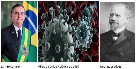 Coronavírus: Mais de 525 mil mortes no Brasil.