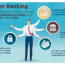 Open Banking chega ao Brasil para dar mais autonomia aos clientes e mais competitividade ao sistema financeiro