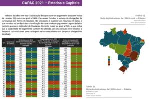 Capag 2021 - Estados de capitais
